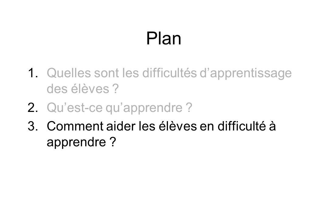 Plan 1. Quelles sont les difficultés dapprentissage des élèves ? 2. Quest-ce quapprendre ? 3. Comment aider les élèves en difficulté à apprendre ?
