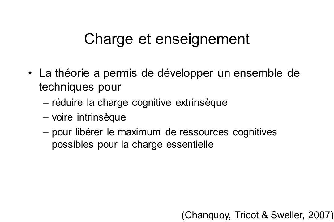 Charge et enseignement La théorie a permis de développer un ensemble de techniques pour –réduire la charge cognitive extrinsèque –voire intrinsèque –p