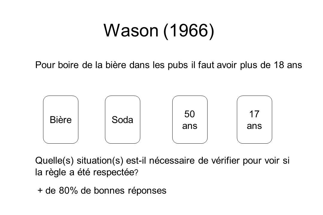 Wason (1966) BièreSoda 17 ans 50 ans Quelle(s) situation(s) est-il nécessaire de vérifier pour voir si la règle a été respectée ? Pour boire de la biè