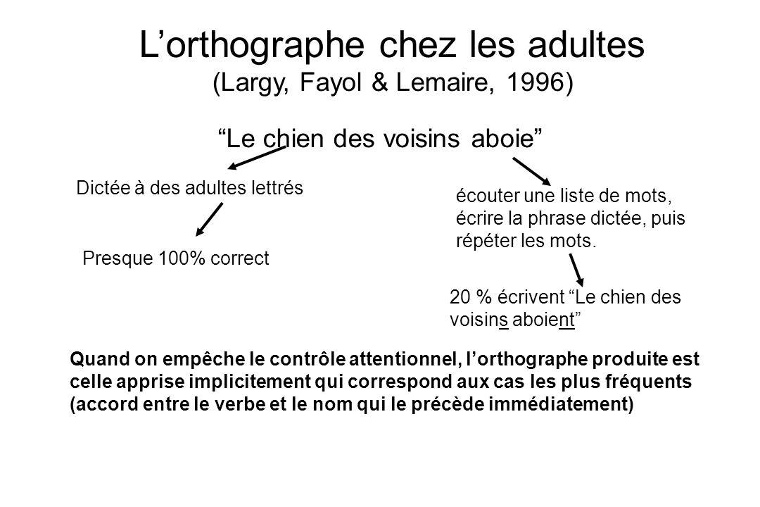 Le chien des voisins aboie Dictée à des adultes lettrés Lorthographe chez les adultes (Largy, Fayol & Lemaire, 1996) écouter une liste de mots, écrire