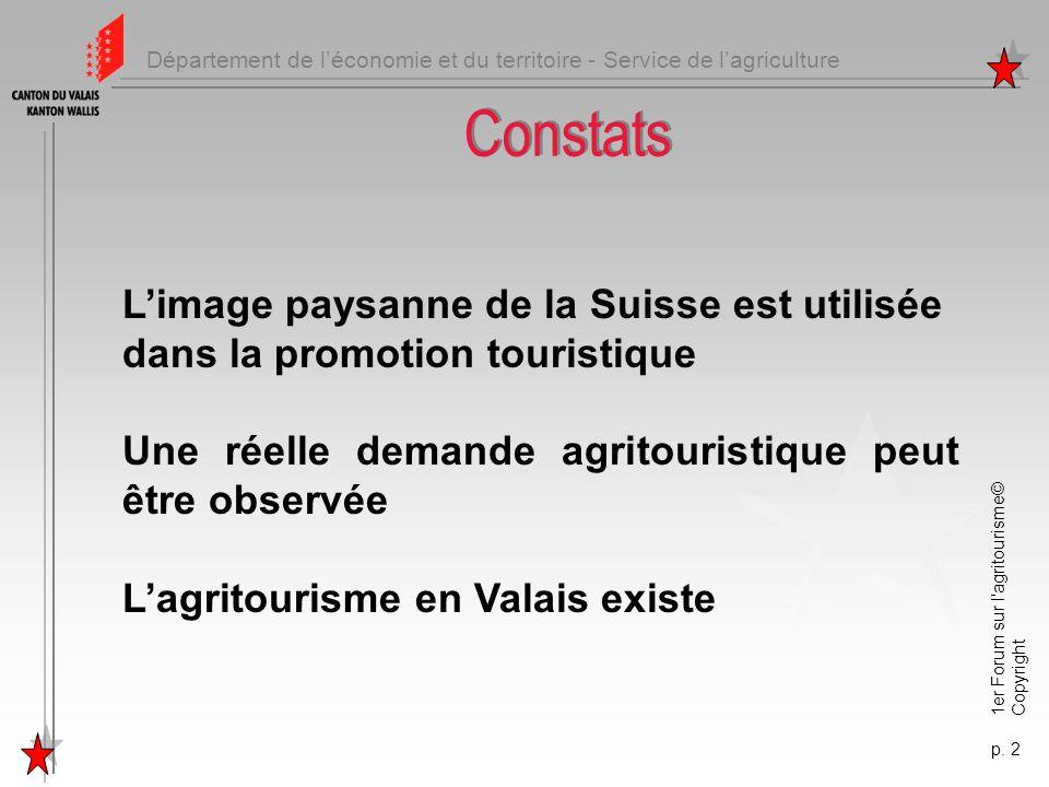 Département de léconomie et du territoire - Service de lagriculture 1er Forum sur l'agritourisme© Copyright p. 2 Constats Limage paysanne de la Suisse