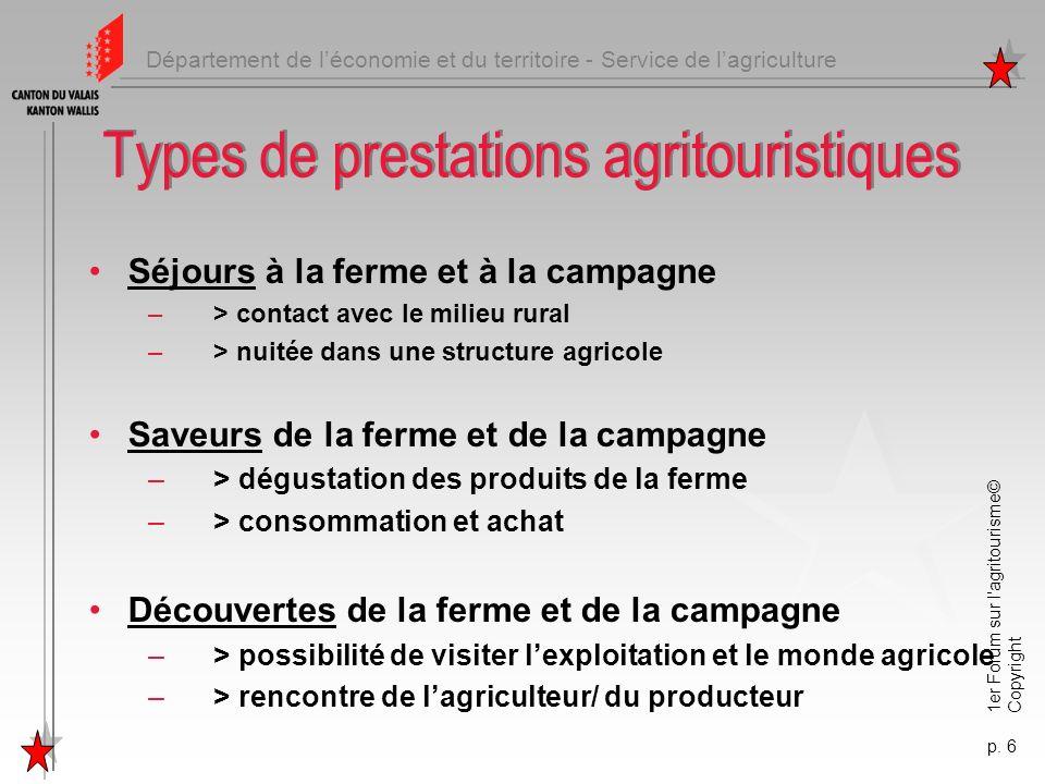 Département de léconomie et du territoire - Service de lagriculture 1er Forum sur l'agritourisme© Copyright p. 6 Types de prestations agritouristiques