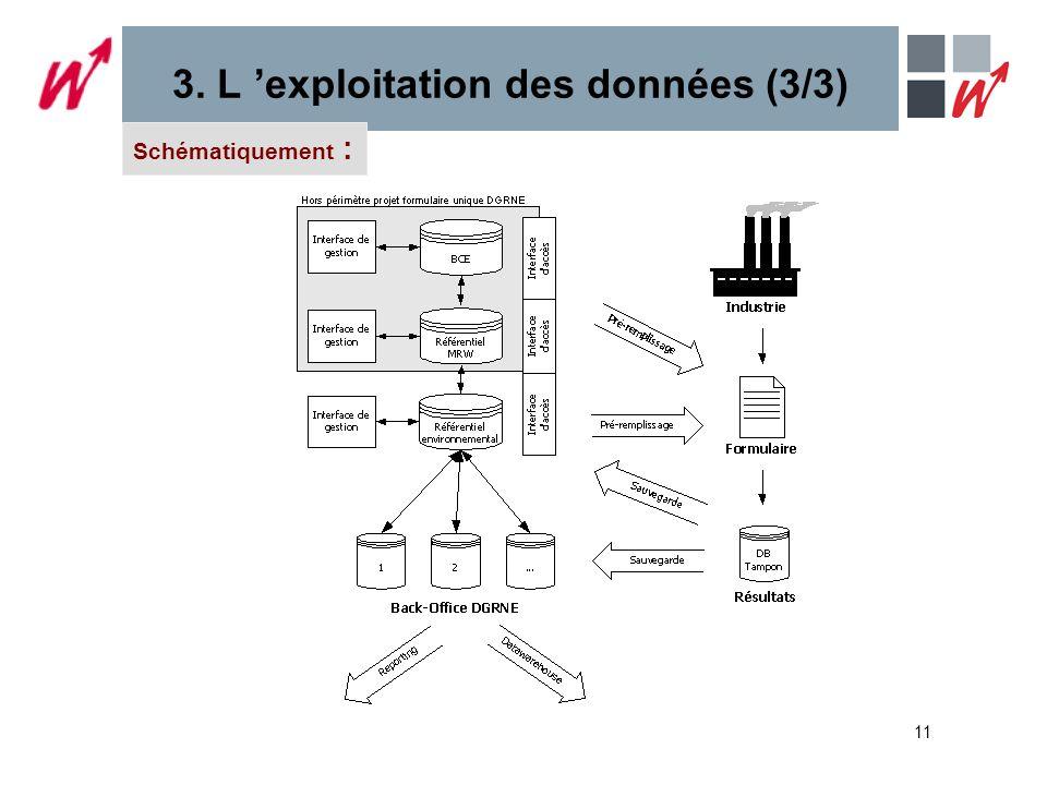 11 3. L exploitation des données (3/3) Schématiquement :