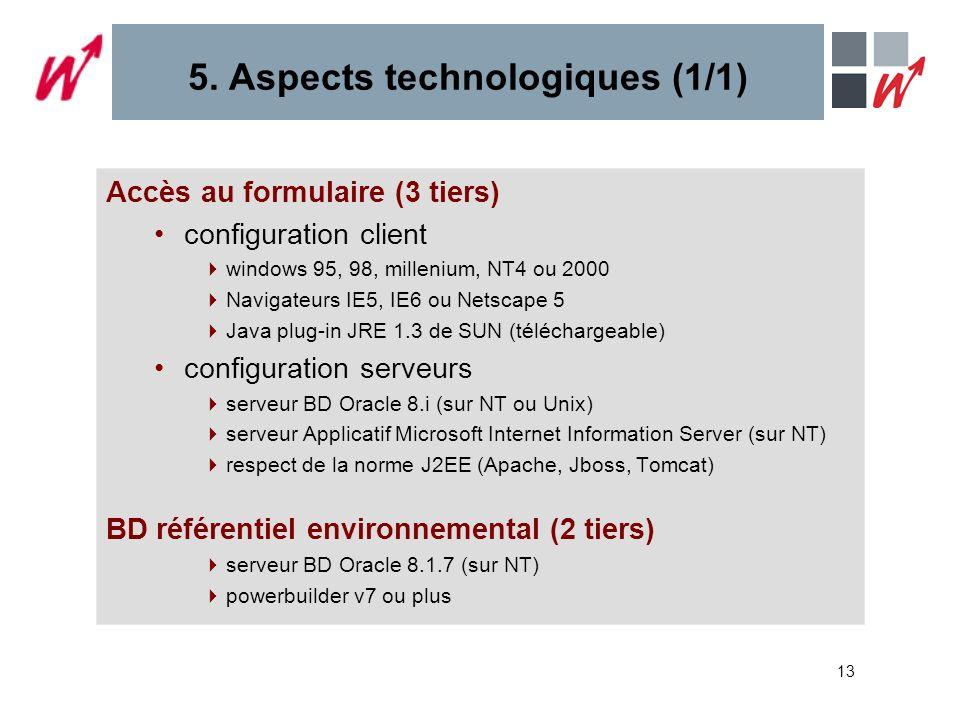 13 5. Aspects technologiques (1/1) Accès au formulaire (3 tiers) configuration client windows 95, 98, millenium, NT4 ou 2000 Navigateurs IE5, IE6 ou N