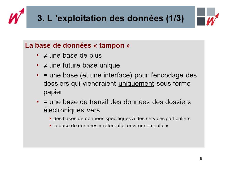 9 3. L exploitation des données (1/3) La base de données « tampon » une base de plus une future base unique = une base (et une interface) pour lencoda