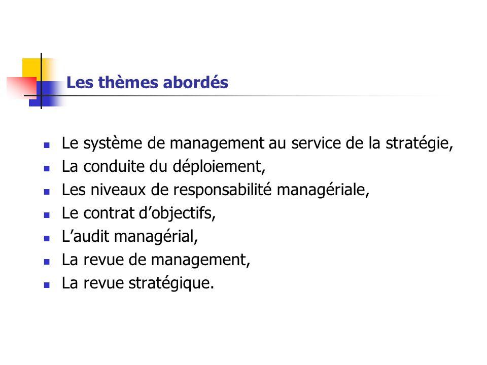 Les thèmes abordés Le système de management au service de la stratégie, La conduite du déploiement, Les niveaux de responsabilité managériale, Le cont