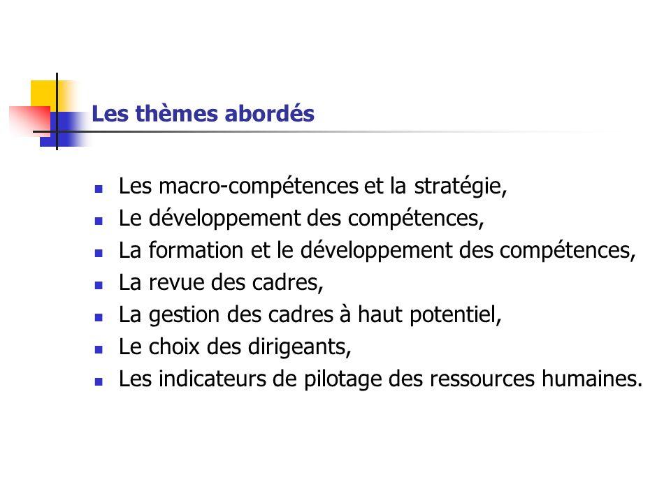 Les thèmes abordés Les macro-compétences et la stratégie, Le développement des compétences, La formation et le développement des compétences, La revue