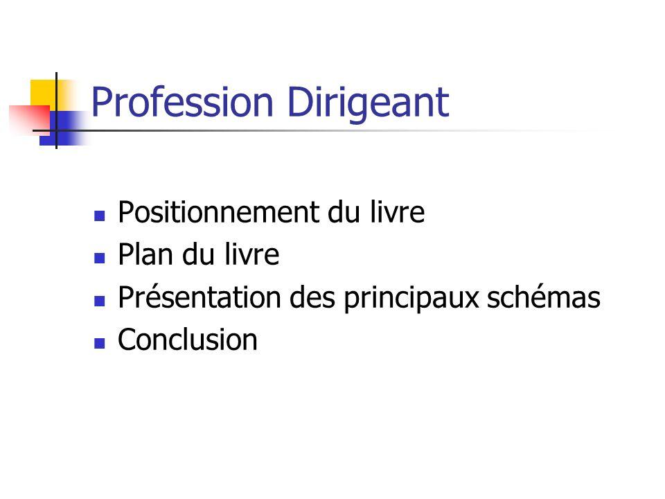 Profession Dirigeant Positionnement du livre Plan du livre Présentation des principaux schémas Conclusion