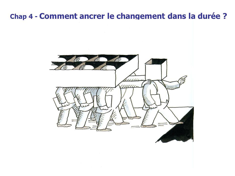 Chap 4 - Comment ancrer le changement dans la durée ?