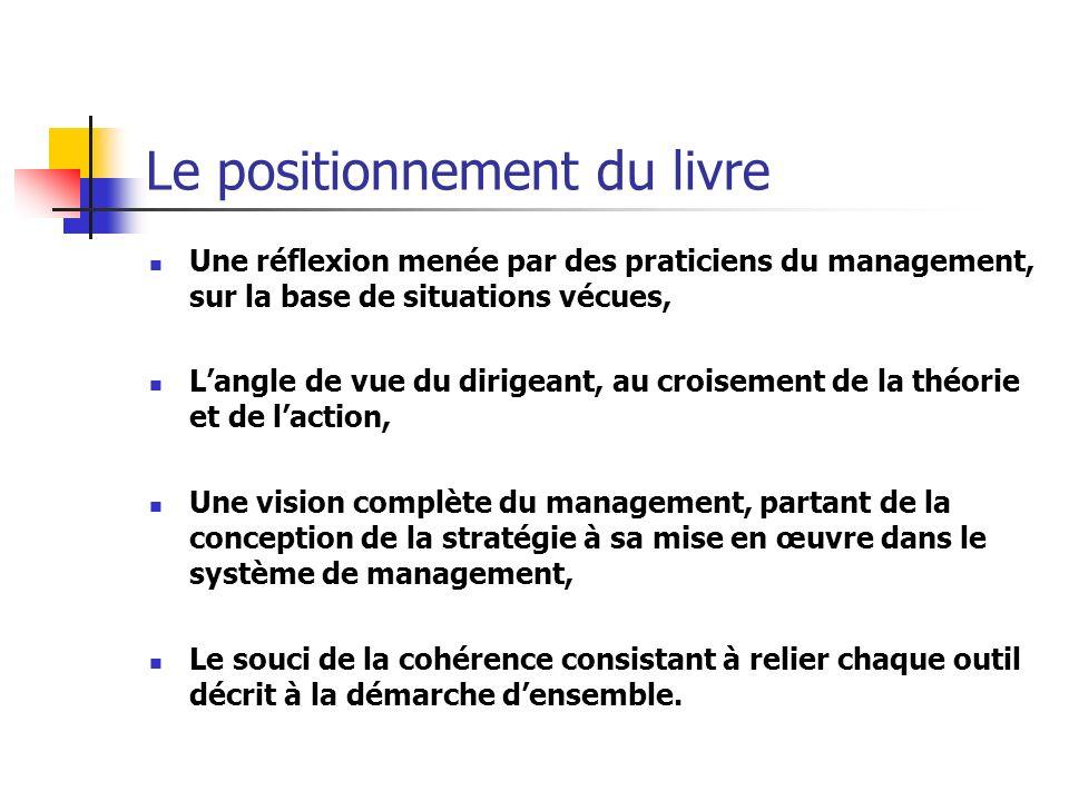 Le positionnement du livre Une réflexion menée par des praticiens du management, sur la base de situations vécues, Langle de vue du dirigeant, au croi