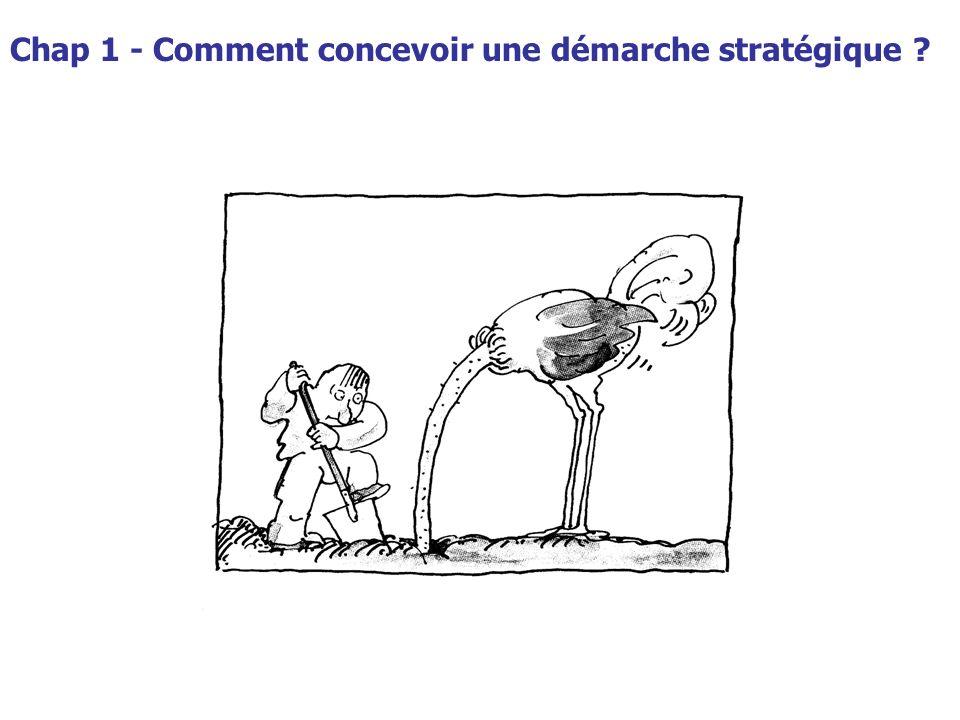 Les thèmes abordés Le lancement de la démarche stratégique Comment conduire un diagnostic .