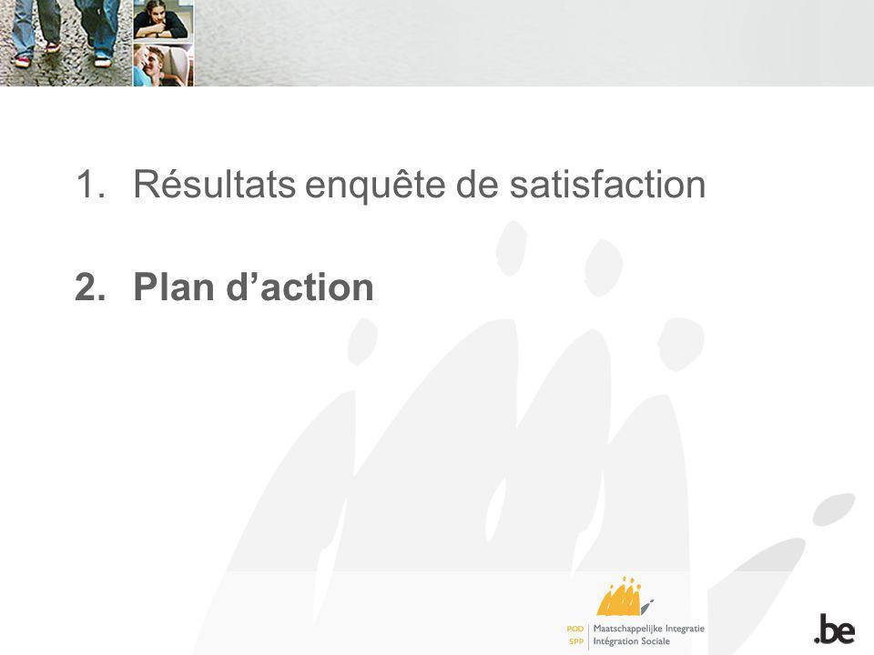 1.Résultats enquête de satisfaction 2.Plan daction