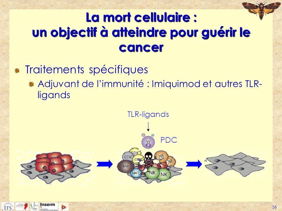 16 La mort cellulaire : un objectif à atteindre pour guérir le cancer Traitements spécifiques Adjuvant de limmunité : Imiquimod et autres TLR- ligands