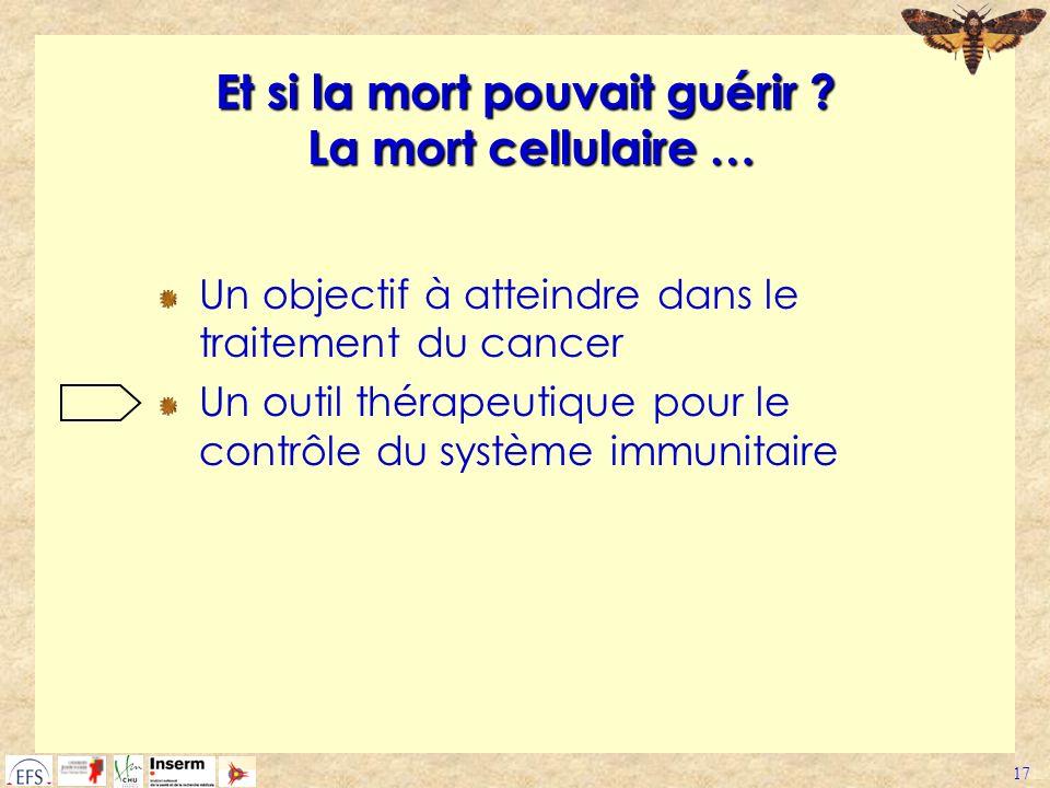 17 Et si la mort pouvait guérir ? La mort cellulaire … Un objectif à atteindre dans le traitement du cancer Un outil thérapeutique pour le contrôle du