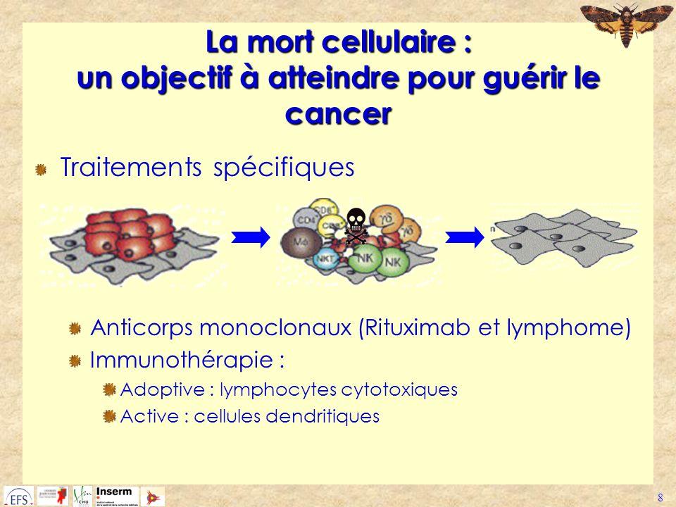 8 Traitements spécifiques Anticorps monoclonaux (Rituximab et lymphome) Immunothérapie : Adoptive : lymphocytes cytotoxiques Active : cellules dendrit