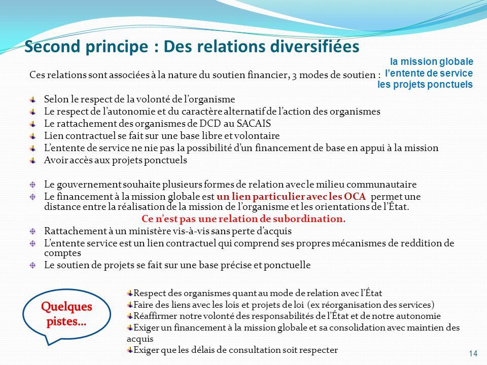 Second principe : Des relations diversifiées Ces relations sont associées à la nature du soutien financier, 3 modes de soutien : Selon le respect de l