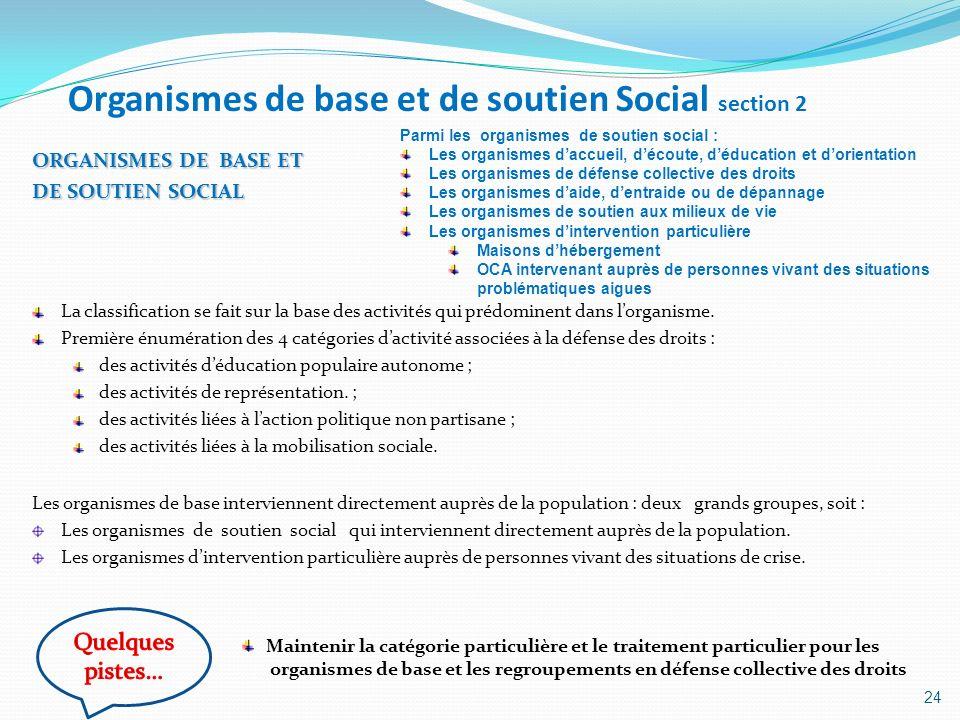 Organismes de base et de soutien Social section 2 ORGANISMES DE BASE ET DE SOUTIEN SOCIAL La classification se fait sur la base des activités qui préd