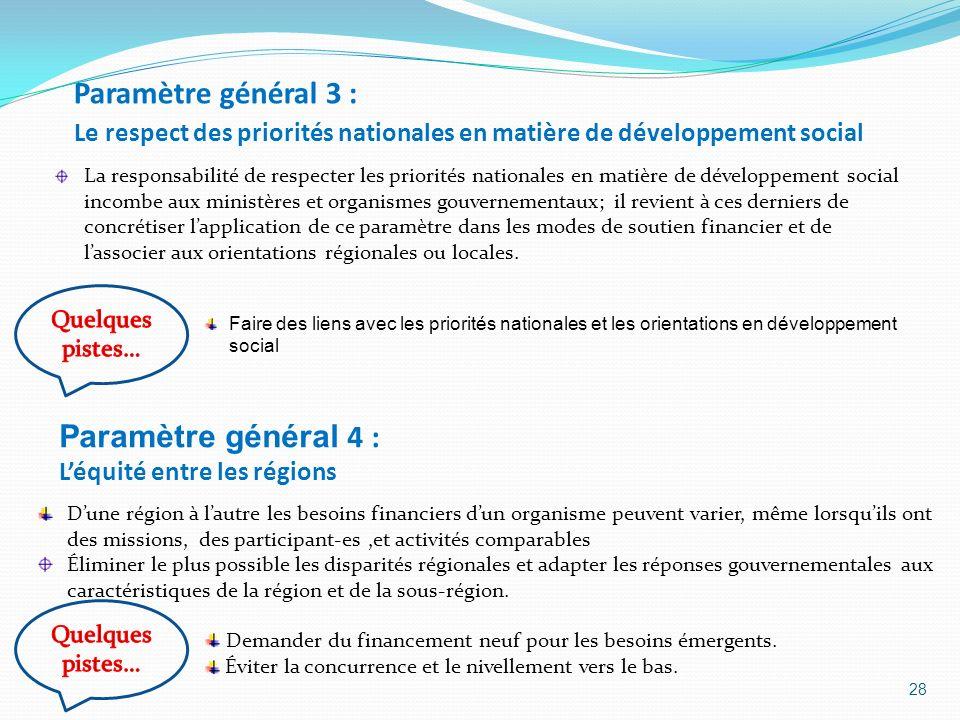 Paramètre général 3 : Le respect des priorités nationales en matière de développement social La responsabilité de respecter les priorités nationales e