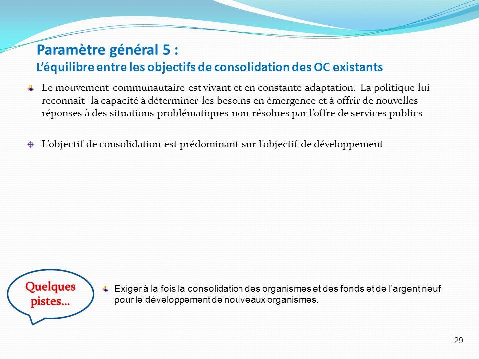 Paramètre général 5 : Léquilibre entre les objectifs de consolidation des OC existants Le mouvement communautaire est vivant et en constante adaptatio