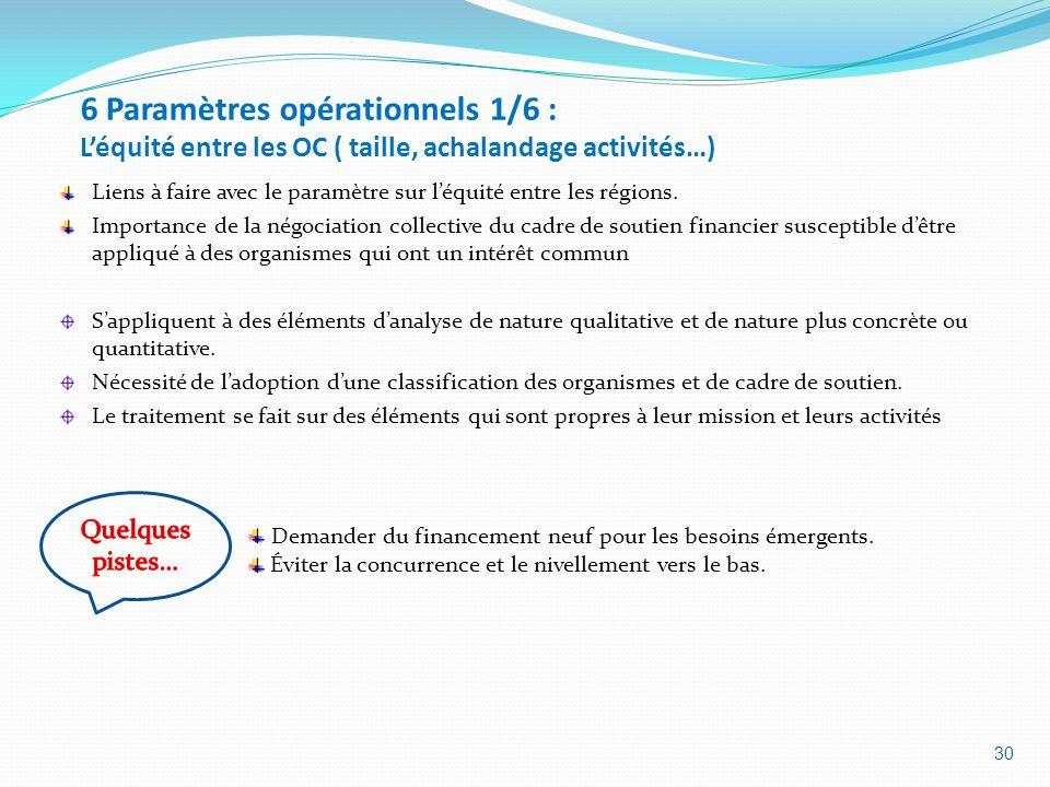 6 Paramètres opérationnels 1/6 : Léquité entre les OC ( taille, achalandage activités…) Liens à faire avec le paramètre sur léquité entre les régions.