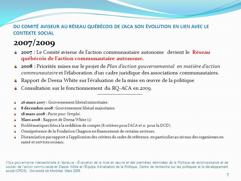 DU COMITÉ AVISEUR AU RÉSEAU QUÉBÉCOIS DE LACA SON ÉVOLUTION EN LIEN AVEC LE CONTEXTE SOCIAL 2007/2009 2007 : Le Comité aviseur de laction communautair