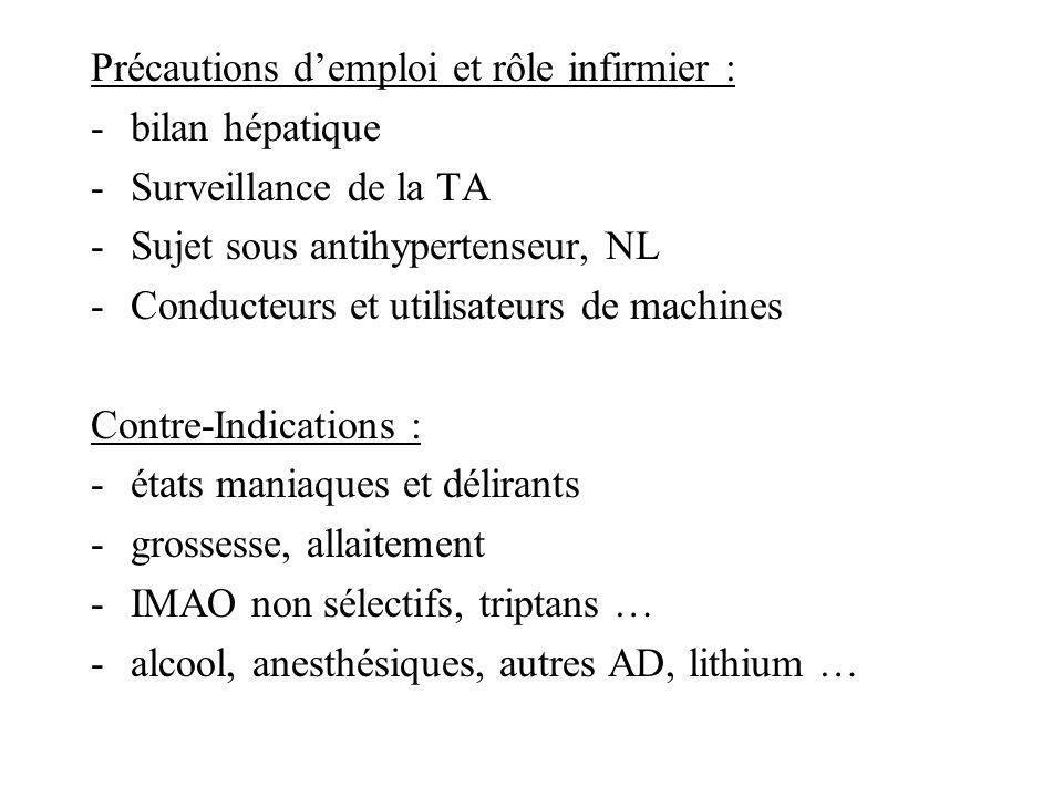 Précautions demploi et rôle infirmier : -bilan hépatique -Surveillance de la TA -Sujet sous antihypertenseur, NL -Conducteurs et utilisateurs de machi