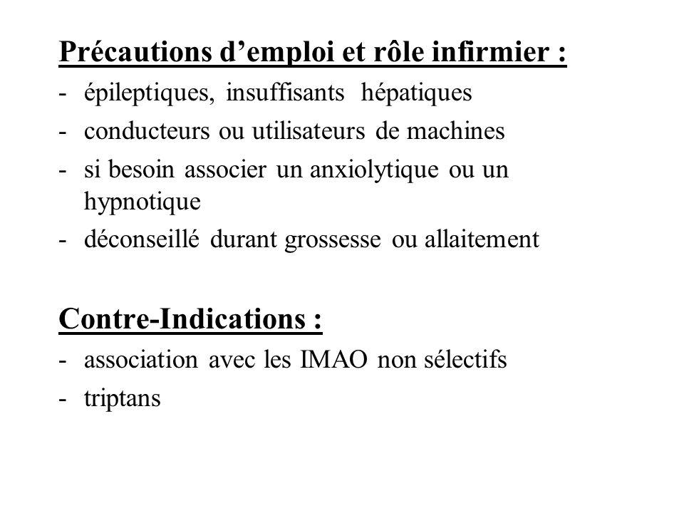Précautions demploi et rôle infirmier : -épileptiques, insuffisants hépatiques -conducteurs ou utilisateurs de machines -si besoin associer un anxioly