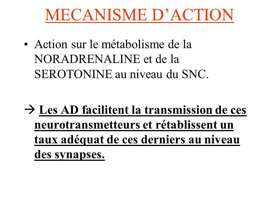 MECANISME DACTION Action sur le métabolisme de la NORADRENALINE et de la SEROTONINE au niveau du SNC. Les AD facilitent la transmission de ces neurotr