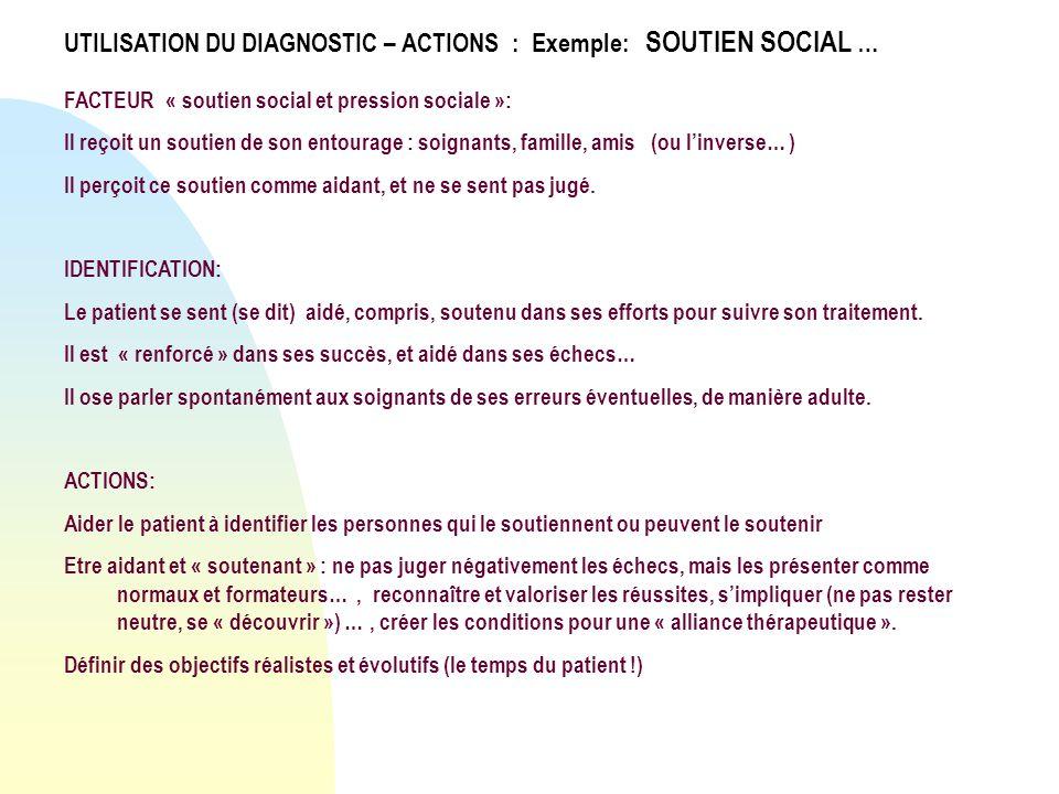 FACTEUR « soutien social et pression sociale »: Il reçoit un soutien de son entourage : soignants, famille, amis (ou linverse… ) Il perçoit ce soutien