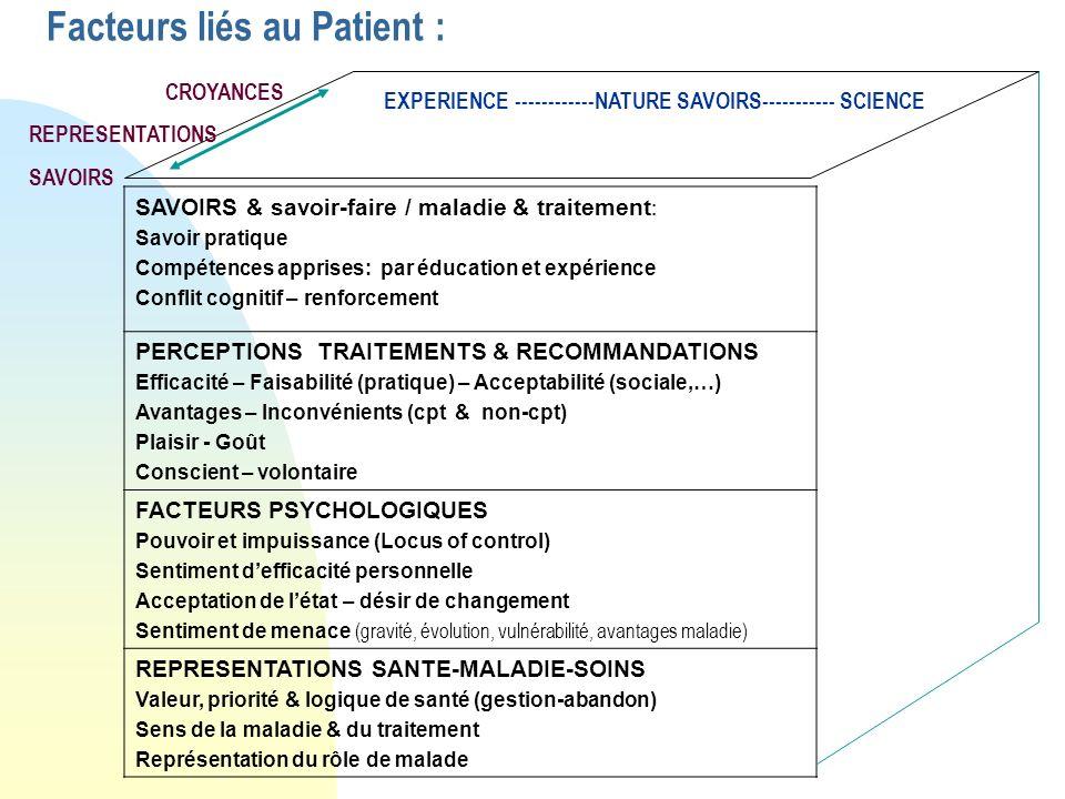 Facteurs liés au Patient : SAVOIRS & savoir-faire / maladie & traitement : Savoir pratique Compétences apprises: par éducation et expérience Conflit c