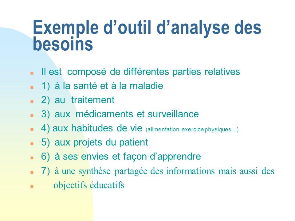 Exemple doutil danalyse des besoins n Il est composé de différentes parties relatives n 1) à la santé et à la maladie n 2) au traitement n 3) aux médi