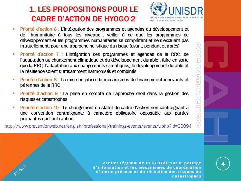 1. LES PROPOSITIONS POUR LE CADRE DACTION DE HYOGO 2 Priorité daction 1 : La connaissance et lappropriation de la RRC et du cadre daction post 2015 :