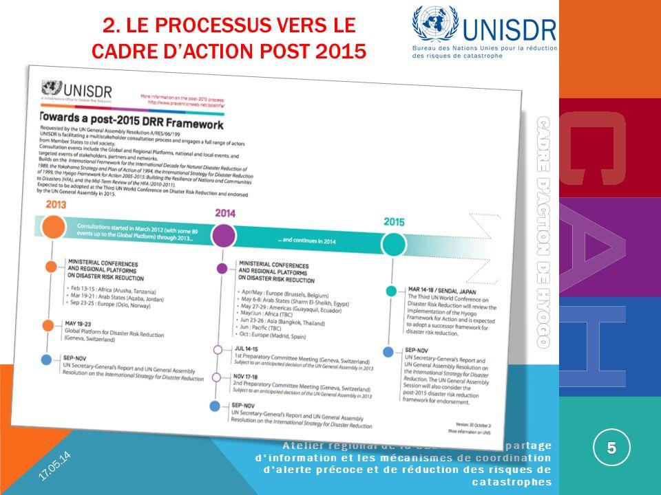 1. LES PROPOSITIONS POUR LE CADRE DACTION DE HYOGO 2 Priorité daction 6 : Lintégration des programmes et agendas du développement et de lhumanitaire à
