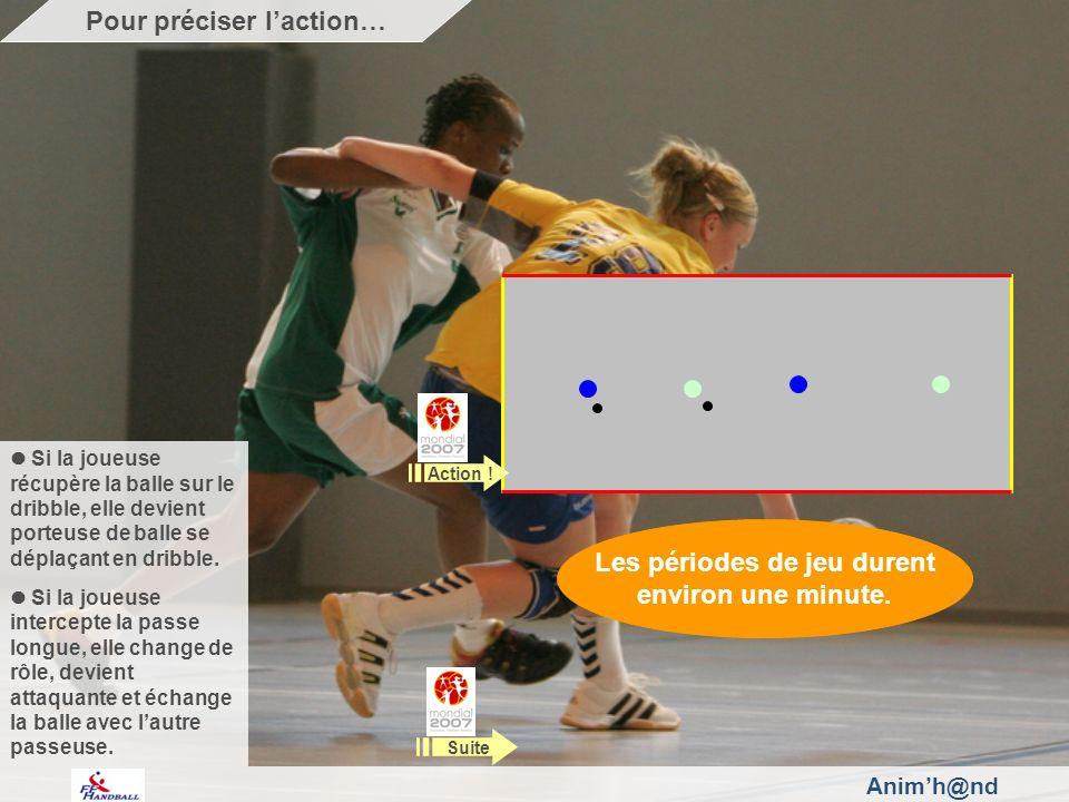 Animh@nd Si la joueuse récupère la balle sur le dribble, elle devient porteuse de balle se déplaçant en dribble. Si la joueuse intercepte la passe lon