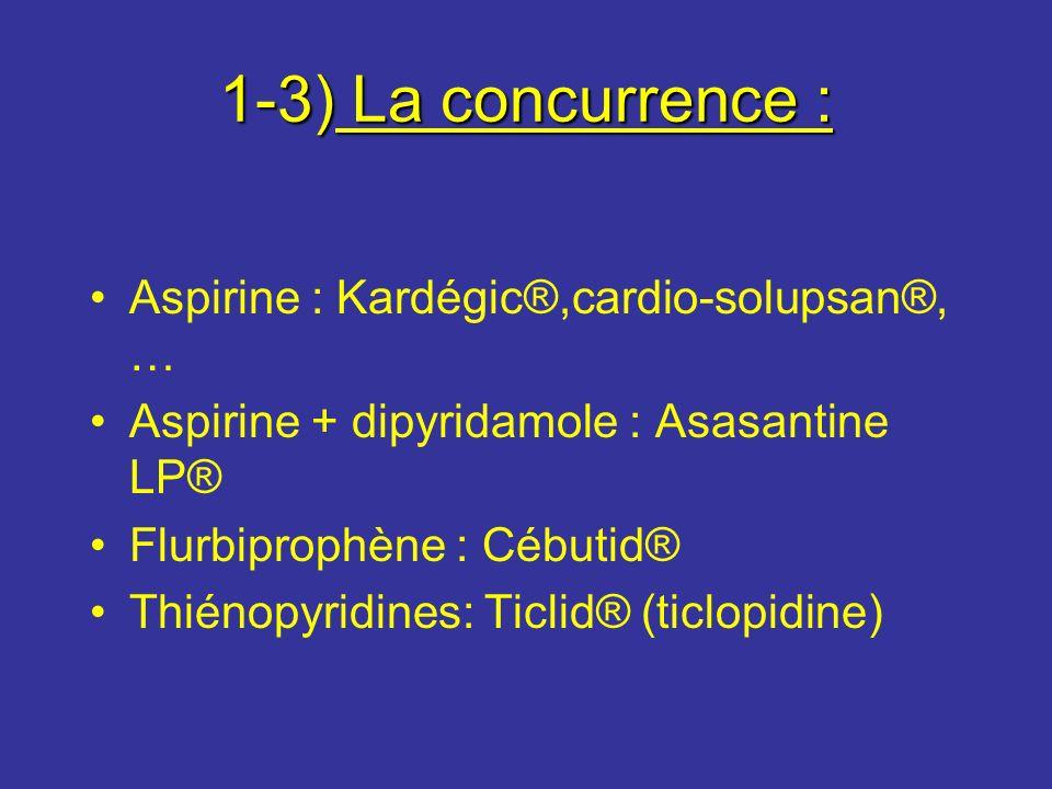 1-3) La concurrence : Aspirine : Kardégic®,cardio-solupsan®, … Aspirine + dipyridamole : Asasantine LP® Flurbiprophène : Cébutid® Thiénopyridines: Tic