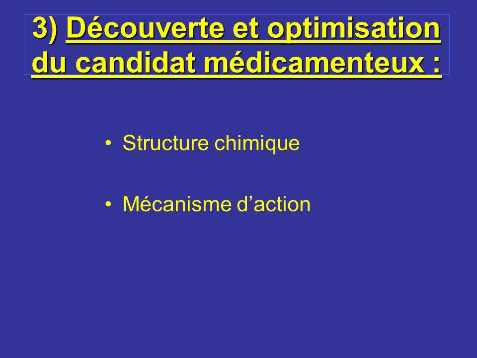 3) Découverte et optimisation du candidat médicamenteux : Structure chimique Mécanisme daction