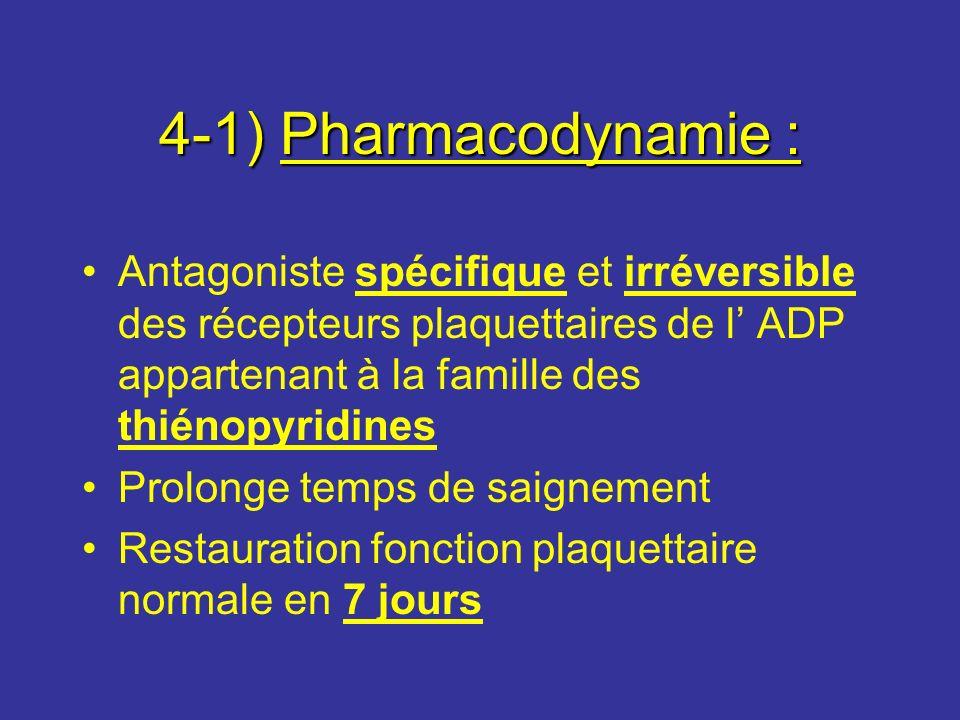 4-1) Pharmacodynamie : Antagoniste spécifique et irréversible des récepteurs plaquettaires de l ADP appartenant à la famille des thiénopyridines Prolo