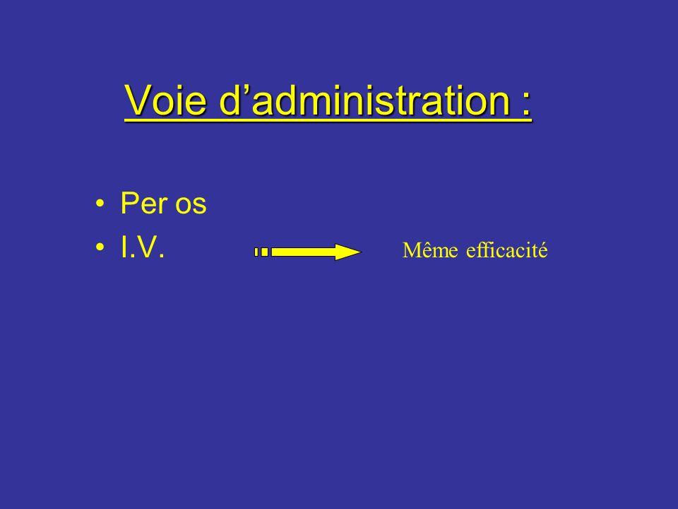 Voie dadministration : Voie dadministration : Per os I.V. Même efficacité