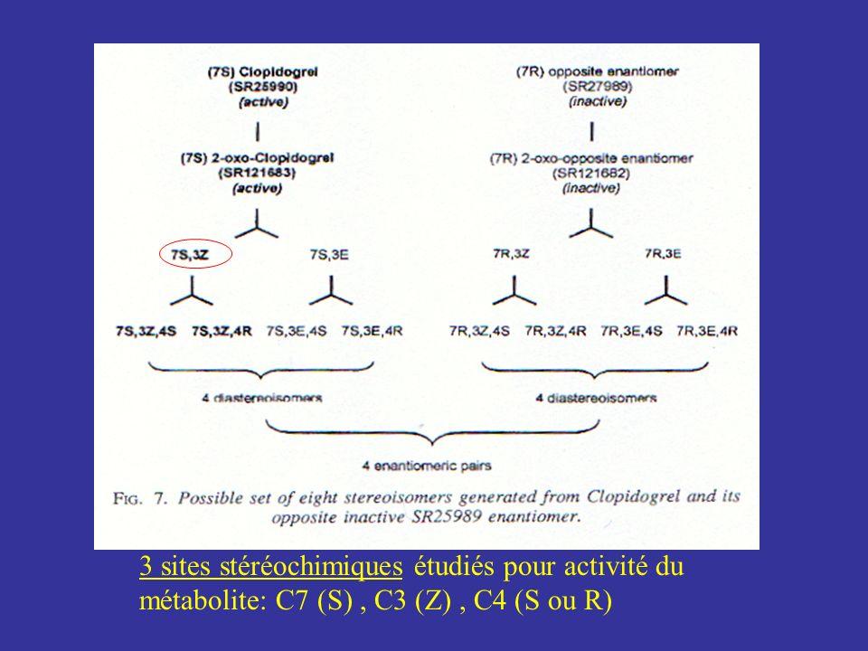 3 sites stéréochimiques étudiés pour activité du métabolite: C7 (S), C3 (Z), C4 (S ou R)