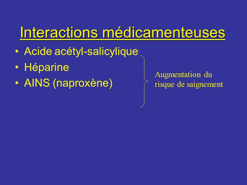 Interactions médicamenteuses Interactions médicamenteuses Acide acétyl-salicylique Héparine AINS (naproxène) Augmentation du risque de saignement