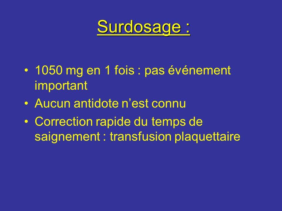 Surdosage : Surdosage : 1050 mg en 1 fois : pas événement important Aucun antidote nest connu Correction rapide du temps de saignement : transfusion p