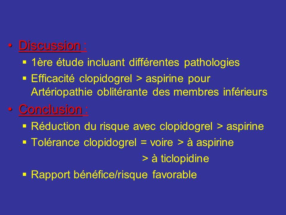 DiscussionDiscussion : 1ère étude incluant différentes pathologies Efficacité clopidogrel > aspirine pour Artériopathie oblitérante des membres inféri