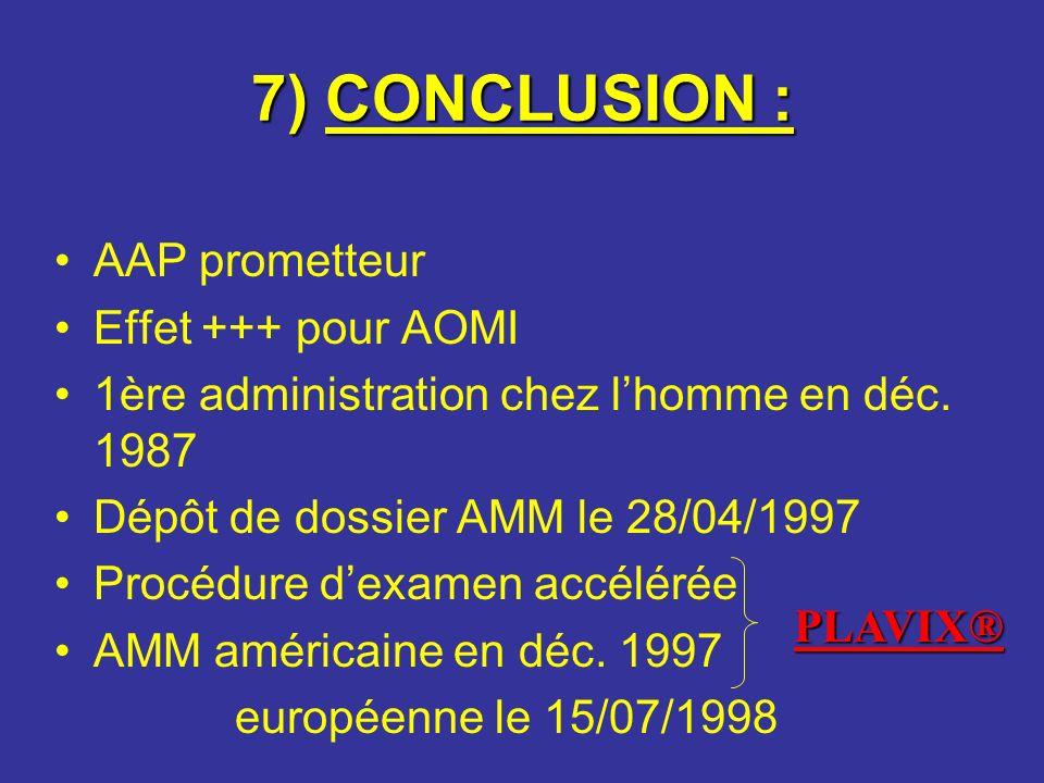7) CONCLUSION : AAP prometteur Effet +++ pour AOMI 1ère administration chez lhomme en déc. 1987 Dépôt de dossier AMM le 28/04/1997 Procédure dexamen a