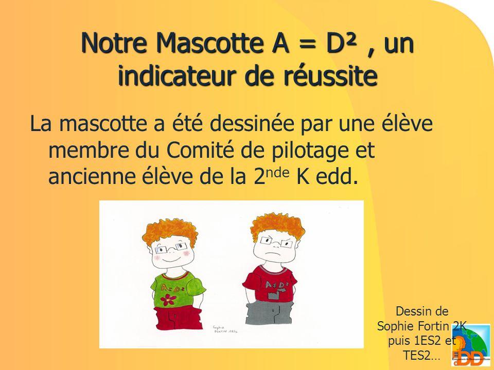 Notre Mascotte A = D², un indicateur de réussite La mascotte a été dessinée par une élève membre du Comité de pilotage et ancienne élève de la 2 nde K