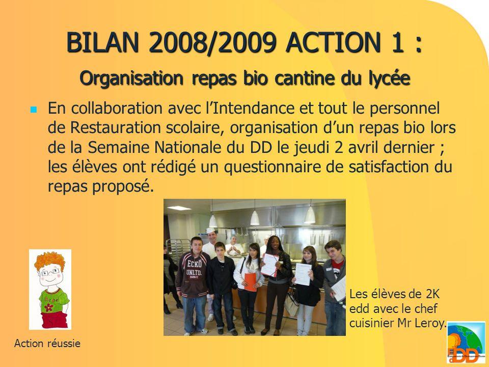 BILAN 2008/2009 ACTION 1 : Organisation repas bio cantine du lycée En collaboration avec lIntendance et tout le personnel de Restauration scolaire, or