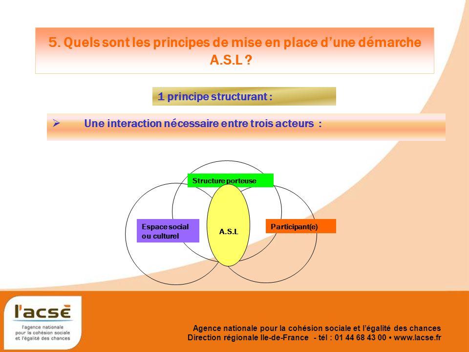 Agence nationale pour la cohésion sociale et légalité des chances Structure porteuse Espace social ou culturel Participant(e) Une interaction nécessaire entre trois acteurs : A.S.L 5.