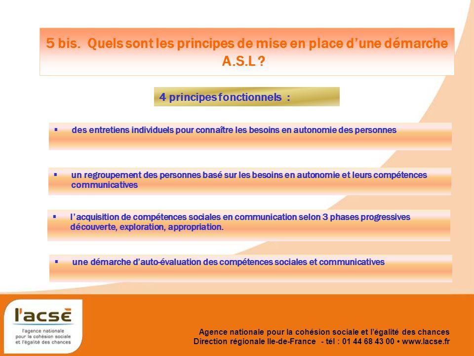 Agence nationale pour la cohésion sociale et légalité des chances 6.