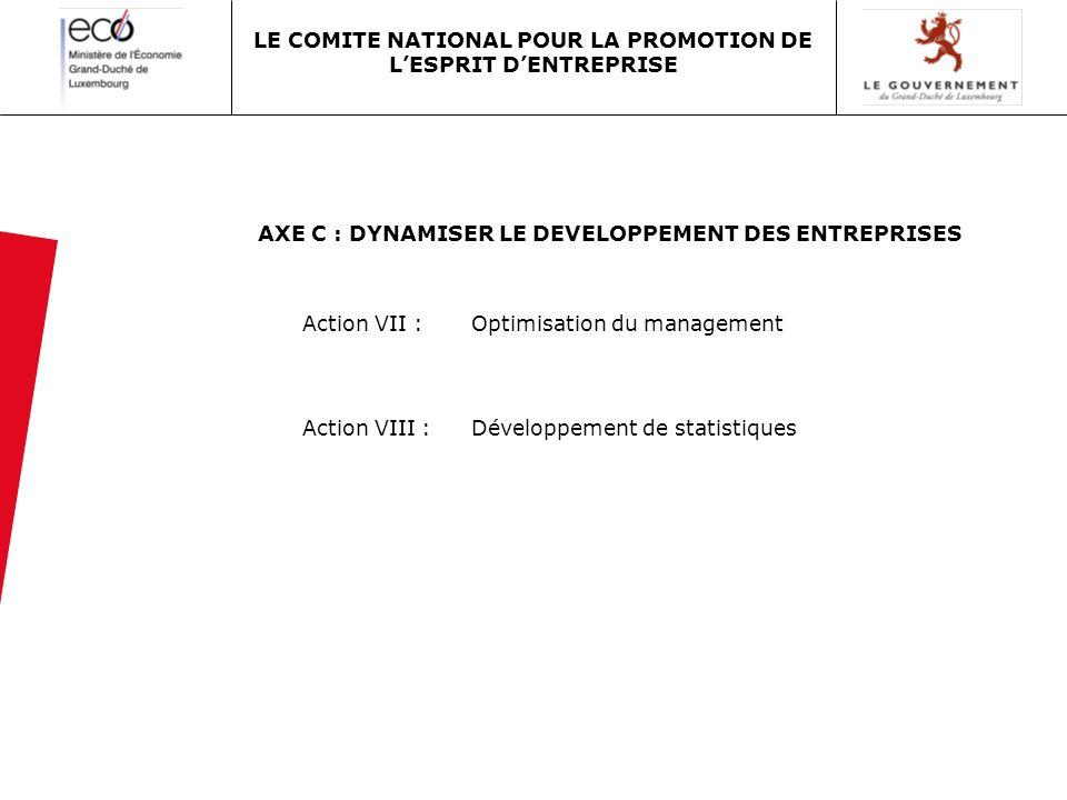 AXE C : DYNAMISER LE DEVELOPPEMENT DES ENTREPRISES Action VII : Optimisation du management Action VIII : Développement de statistiques LE COMITE NATIO