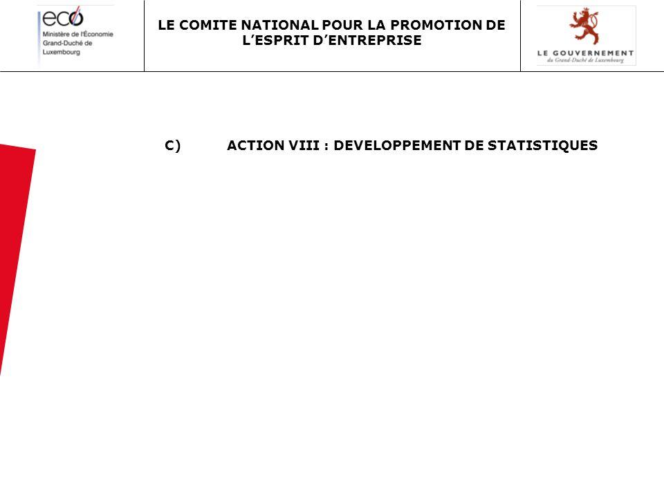 C) ACTION VIII : DEVELOPPEMENT DE STATISTIQUES LE COMITE NATIONAL POUR LA PROMOTION DE LESPRIT DENTREPRISE