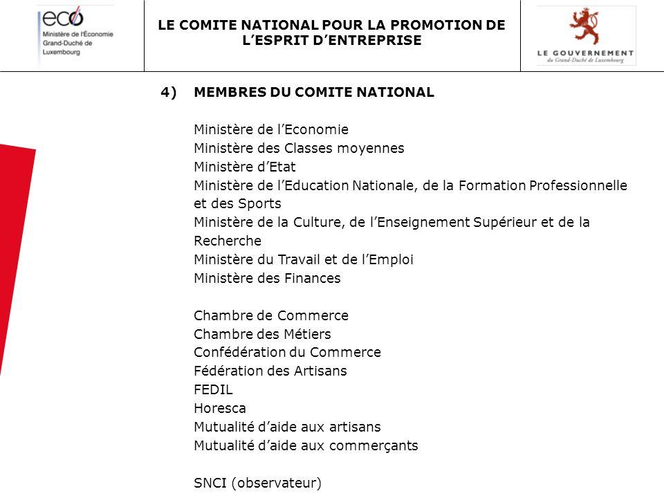 4)MEMBRES DU COMITE NATIONAL Ministère de lEconomie Ministère des Classes moyennes Ministère dEtat Ministère de lEducation Nationale, de la Formation
